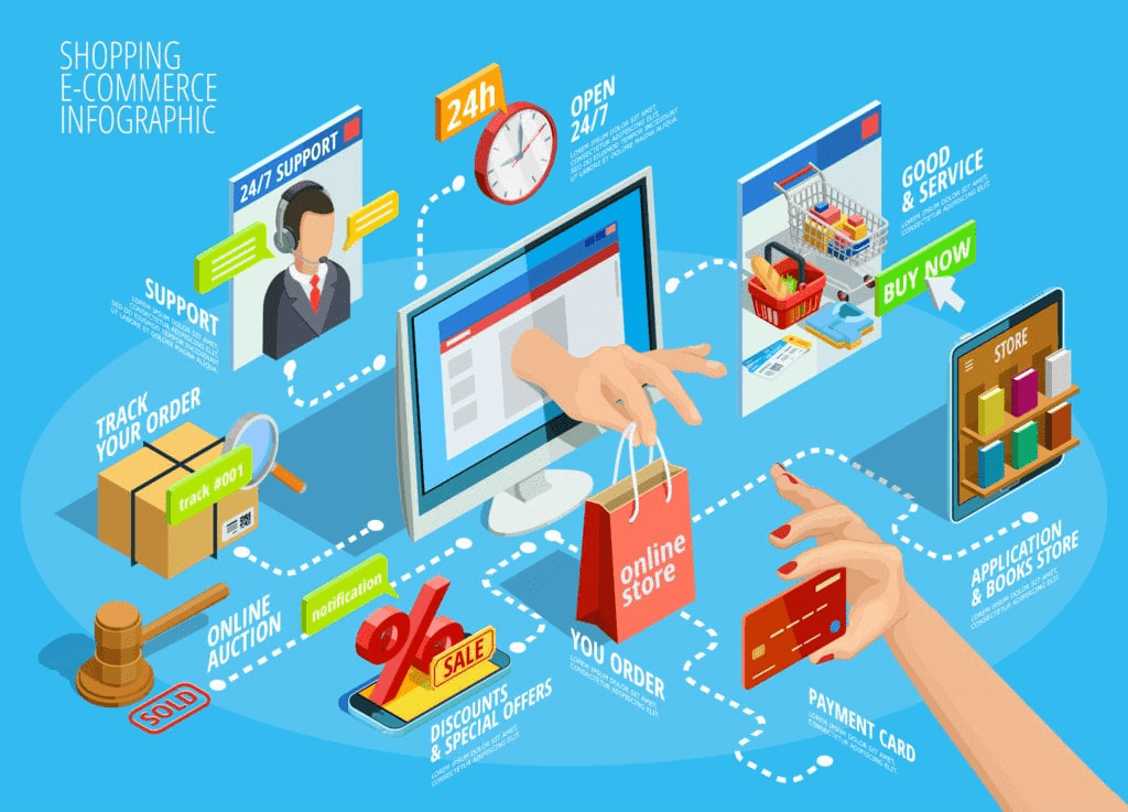 Shopping E-Commerce Infographic